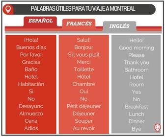 Idioma En Montreal Que Idioma Se Habla En Montreal Francés O Inglés